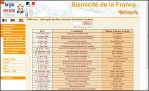 SisFrance (faux), 2010